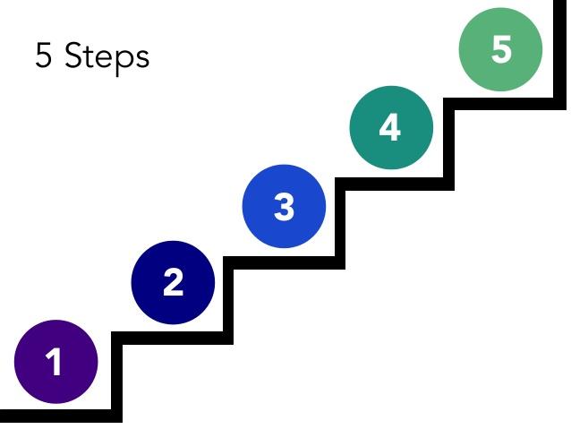 Quy trình thực hiện dịch vụ tháo lắp máy lạnh quận 12 đơn giản với 5 bước của Vincool