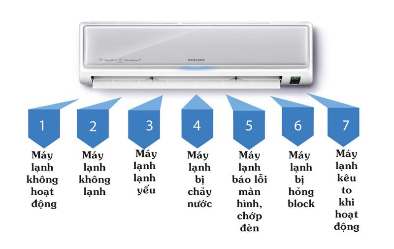 Có rất nhiều lý do cho thấy máy lạnh hư hỏng và cần được sửa chữa bởi những trung tâm điện lạnh uy tín