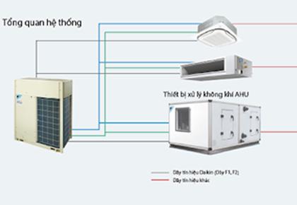 Dịch vụ sửa máy lạnh VRV uy tín tại TP. HCM